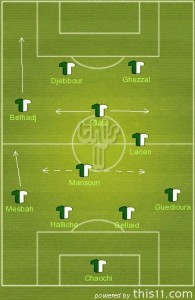 Algeria Formation against Ireland 28-05-2010