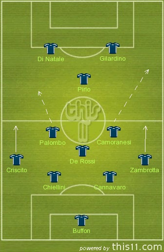 Italy: 4-3-1-2 with Pirlo in the hole, possible World Cup line up