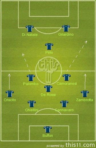 足球阵型位置_经典足球阵型
