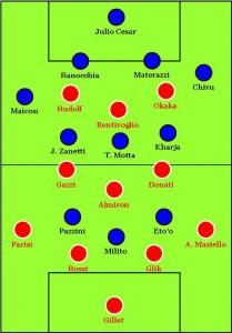 Bari-Inter Formations